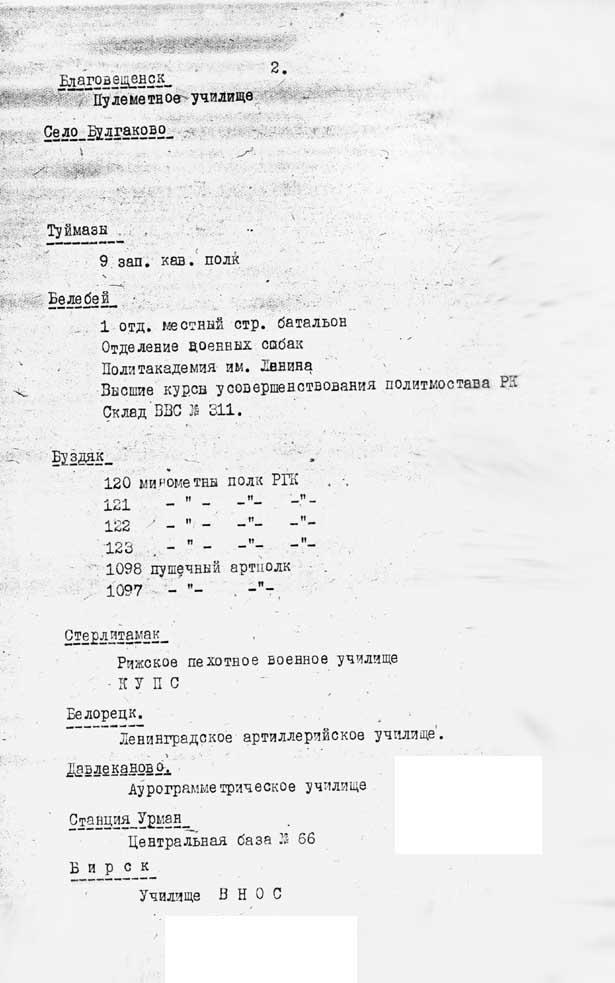 fil308_12 АКАДЕМИЯ ГЕНЕРАЛЬНОГО ШТАБА Башкирия Блог писателя Сергея Синенко Защита Отечества
