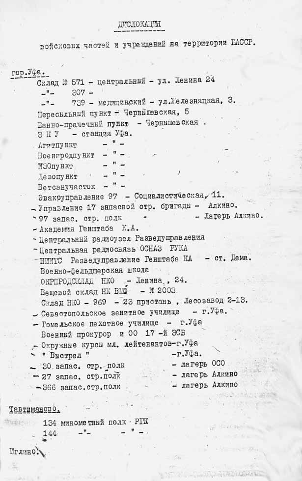 fil309_11 АКАДЕМИЯ ГЕНЕРАЛЬНОГО ШТАБА Башкирия Блог писателя Сергея Синенко Защита Отечества