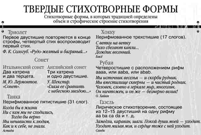 32534656754 ГАЗЕЛЬ, жанр, строфа Культура народов Башкортостана