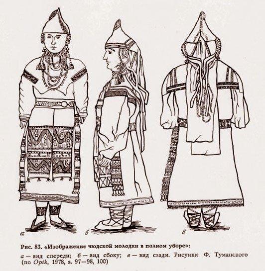 52543263463 Народы Оренбургской губернии Народознание и этнография Посреди РУ