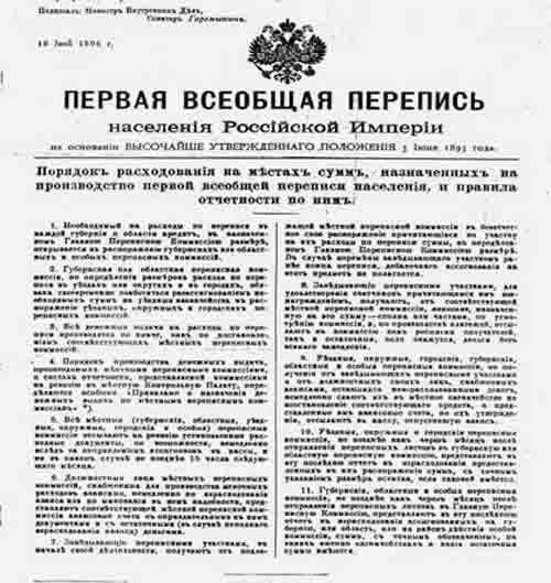 perepis-naselenija-1896 Национальный состав Российской империи Анализ - прогноз
