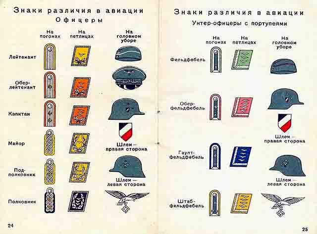 55346 Тактика партизанской войны Защита Отечества