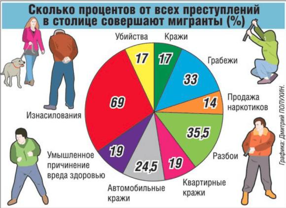111 Мигранты бегут из России Анализ - прогноз Народознание и этнография