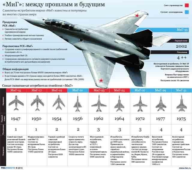 163385421 Американский эксперт оценивает новое русское оружие Защита Отечества