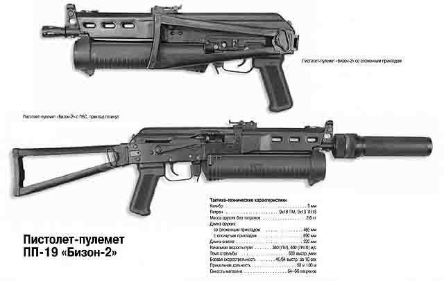 52525466457 В Ижевске конструктор пистолетов-пулеметов представил образцы оружия Защита Отечества Удмуртия
