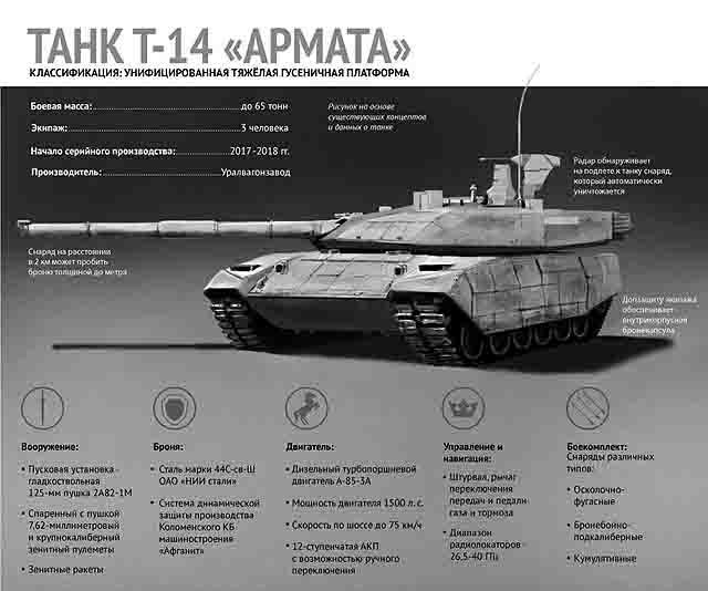 647578 Когда «Уралвагонзавод» закончит испытания танков на платформе «Армата»? Защита Отечества Свердловская область
