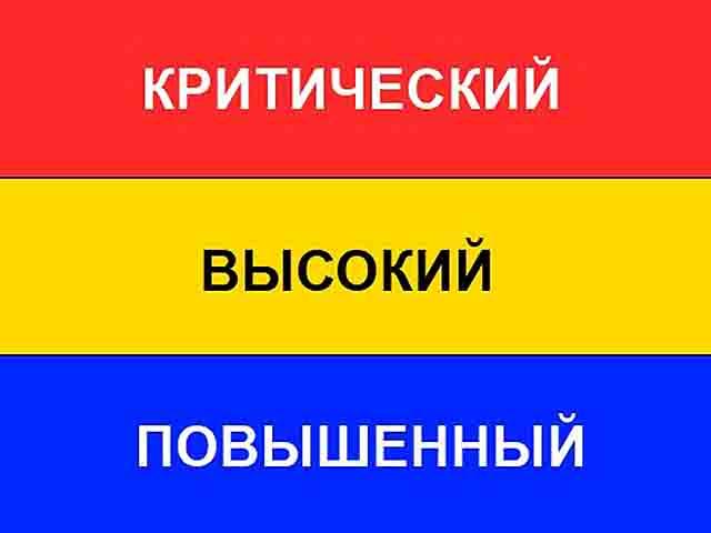 9879 УРОВНИ ТЕРРОРИСТИЧЕСКОЙ ОПАСНОСТИ Антитеррор