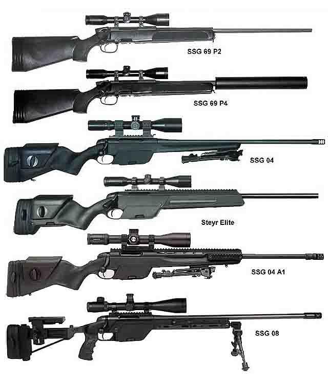 SSG_guns Снайперская винтовка «Точность» для групп антитеррора, ФСБ и ФСО Защита Отечества