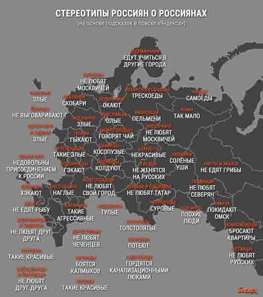 Stereotipy_Rossiya_1 Стереотипные представления о народах и регионах России Народознание и этнография