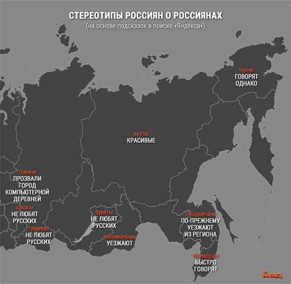 Stereotipy_Rossiya_3копирование Стереотипные представления о народах и регионах России Народознание и этнография