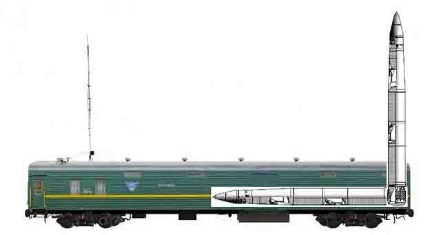 353 Ракетный поезд -действительно ли Россия прекратила его разработку? Анализ - прогноз Защита Отечества Люди, факты, мнения