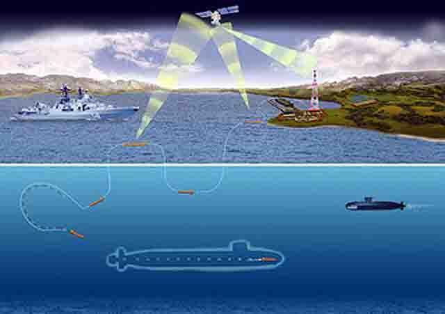 57474 Подводные боевые роботы и средства доставки ядерного боеприпаса Защита Отечества