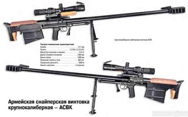 765578 Снайперы Нижегородской области получат новый снайперский комплекс «Корд» Защита Отечества Нижегородская область