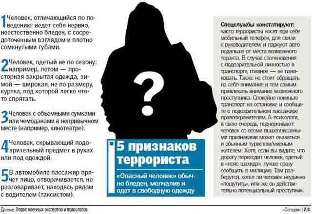 terrorist-2 Психологический портрет террориста Антитеррор Люди, факты, мнения