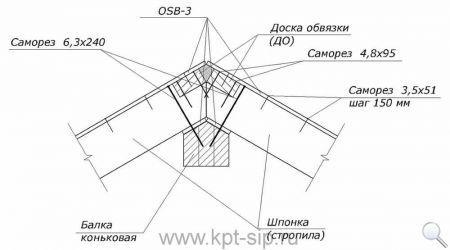 8 Инструкция по соединению СИП-панелей в схемах и рисунках Свой дом