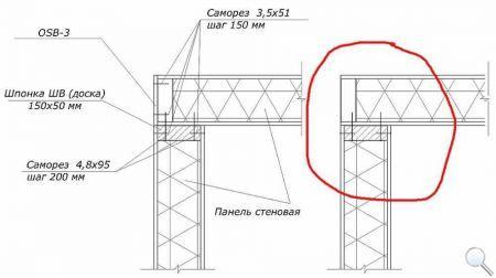 9 Инструкция по соединению СИП-панелей в схемах и рисунках Свой дом
