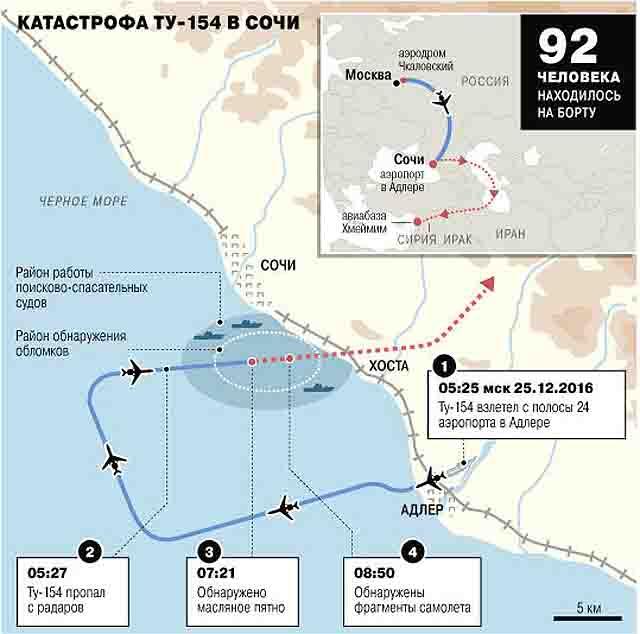 00076 Гибель Ту-154 в Сочи - необычный теракт? Антитеррор Люди, факты, мнения