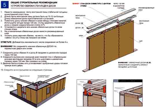 356757 Как монтировать стены из СИП-панелей? Свой дом