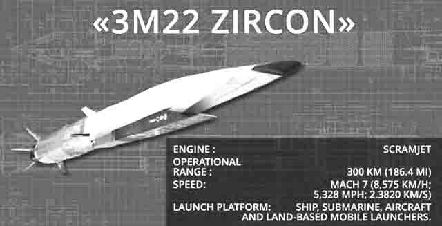 63636 Технические характеристики ракеты «Циркон» Защита Отечества