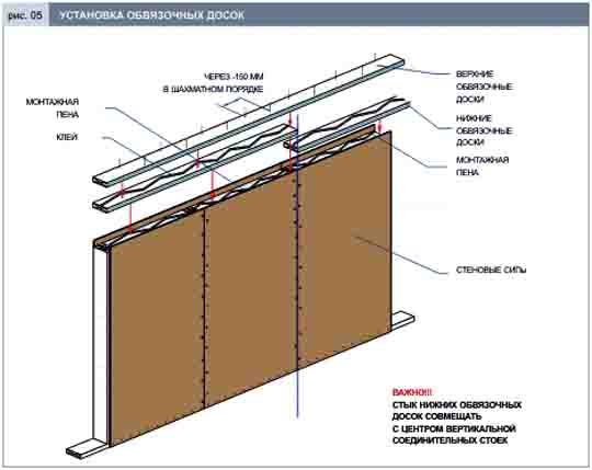 7477 Как монтировать стены из СИП-панелей? Свой дом