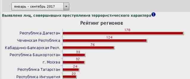 -КРИМСТАТ Террористы планировали в Уфевзорвать автобус Антитеррор Башкирия