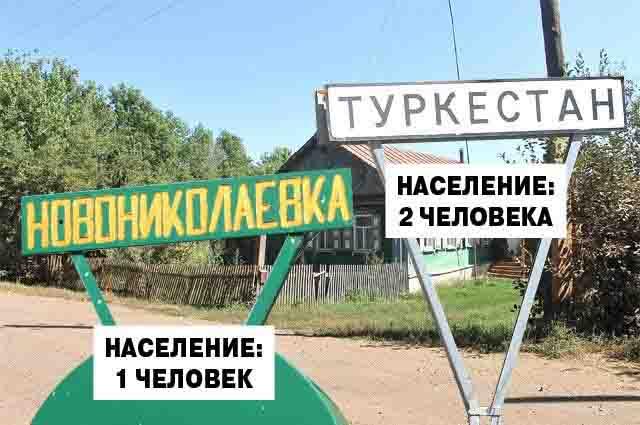 555 Почему в Оренбургской области умирают деревни? Анализ - прогноз Оренбургская область