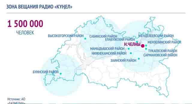 010 Средства массовой информации Республики Татарстан Анализ - прогноз Татарстан