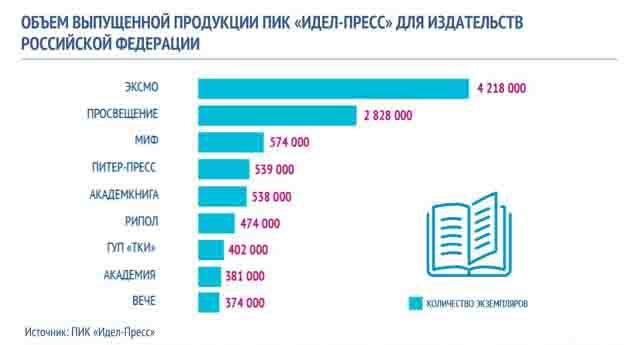 013 Средства массовой информации Республики Татарстан Анализ - прогноз Татарстан