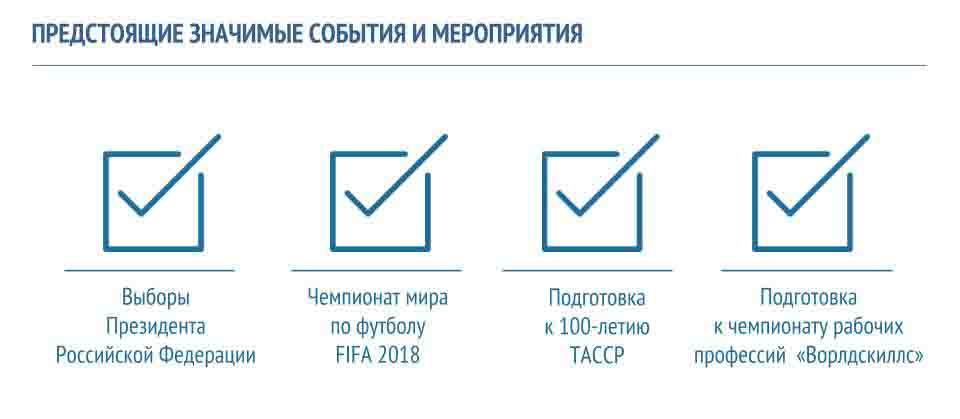 014 Средства массовой информации Республики Татарстан Анализ - прогноз Татарстан