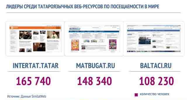 04 Средства массовой информации Республики Татарстан Анализ - прогноз Татарстан