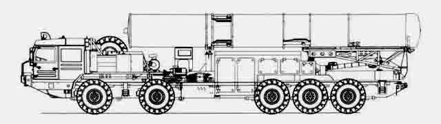 S-500 ЗРК С-500 - суммируем данные из открытых источников Защита Отечества