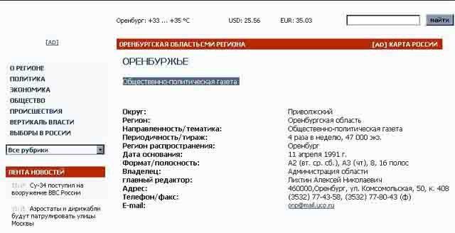 orenburzhe-gazeta СМИ Оренбурга и Оренбургской области Анализ - прогноз Оренбургская область