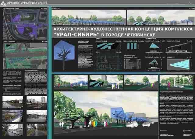 arhitektura-cheljabinska Архитектурная концепция Челябинска Анализ - прогноз Челябинская область