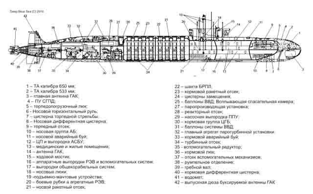 bulava-chertezh Подводный крейсертипа «Борей» Защита Отечества