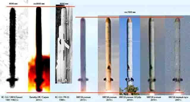 rakety-razrabotannye-okb-novator Ракета 9м729 (SSC-8) екатеринбургского ОКБ «Новатор» Защита Отечества Свердловская область