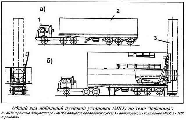kontejner-uuk-300-dlja-rakety-verenica Ракетный комплекс«Вереница» Защита Отечества