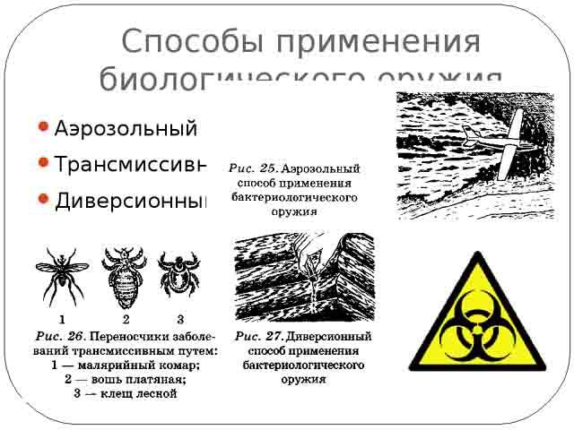 primenenie-biologicheskogo-oruzhija-1-1 Биотерроризм и биологическая безопасность Антитеррор