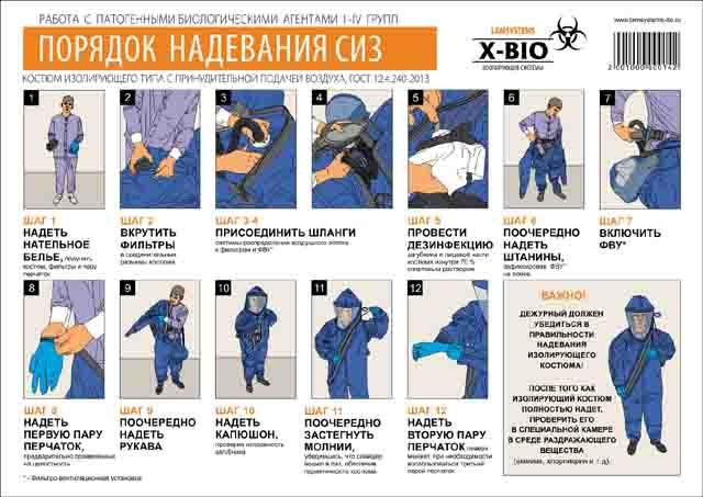 kak-nadevat-siz Инфекционная безопасность в условиях пандемии Анализ - прогноз
