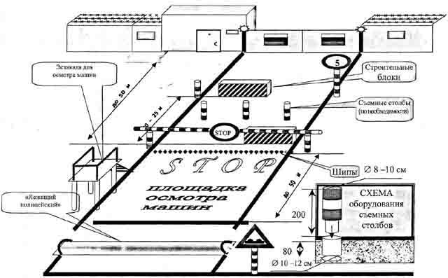 blokpost-1 Как организовать блокпост? Защита Отечества