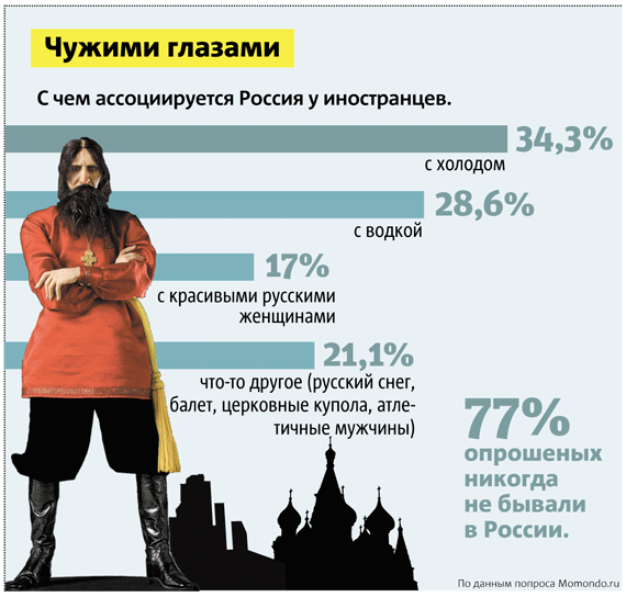 priroda-konflikta-rossii-s-zapadom-associacii Природа конфликта России с западным миром Анализ - прогноз